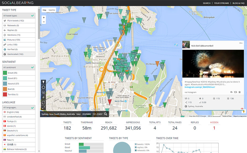 Sydney fireworks geolocated tweets