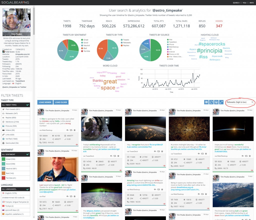 Top retweets for handle @astro_timpeake as of 26/03/2016